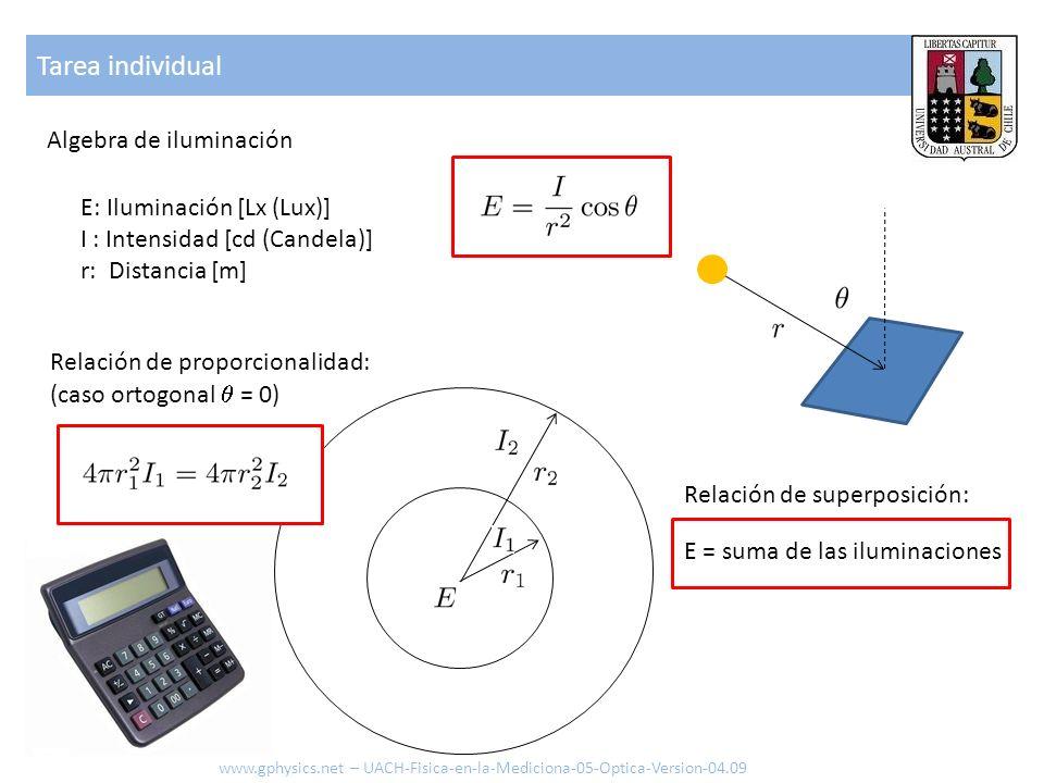 Tarea individual Algebra de iluminación E: Iluminación [Lx (Lux)]